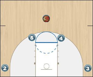 Basketball Play Rub - Option 2 Uncategorized Plays horns