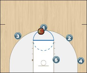 Basketball Play weakside option 1 Uncategorized Plays offense
