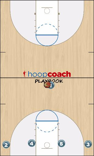 Basketball Play Detroit Man to Man Offense