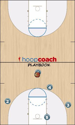 Basketball Play Detroit - One Man to Man Set