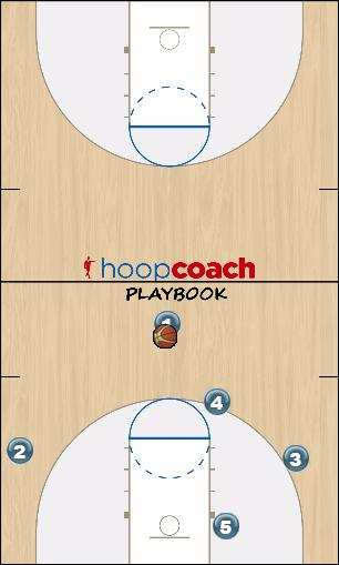 Basketball Play Detroit Two Man to Man Set