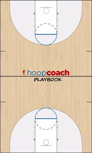 Basketball Play Spark Man to Man Offense