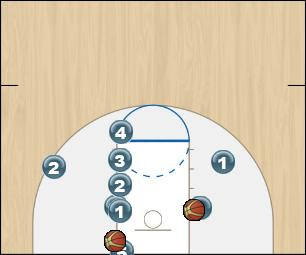 Basketball Play Smokestack Uncategorized Plays offense baseline