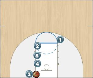 Basketball Play 3 Zone Baseline Out of Bounds