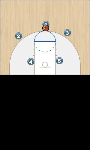 Basketball Play MOTION Man to Man Set offense