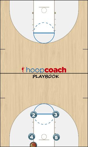 Basketball Play Box 2 Uncategorized Plays inbounds