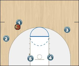 Basketball Play 13 Man to Man Set