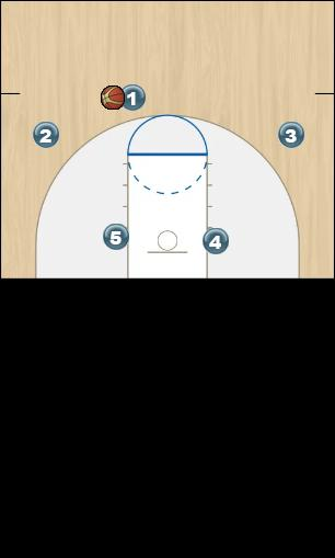 Basketball Play PnR Man to Man Set