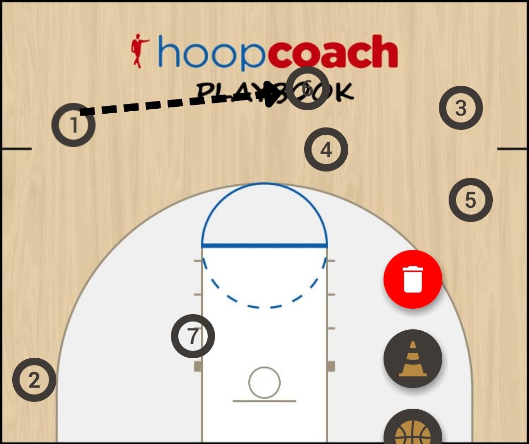 Basketball Play Novi Basketball Drill