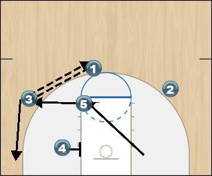 Basketball Play Gator Zone Play