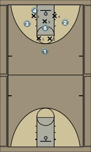 Basketball Play rko1 Zone Play
