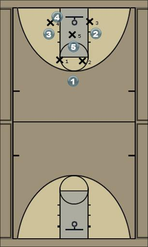 Basketball Play rko2 Zone Play