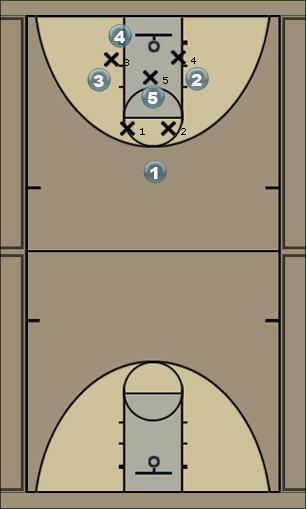 Basketball Play rko5 Zone Play