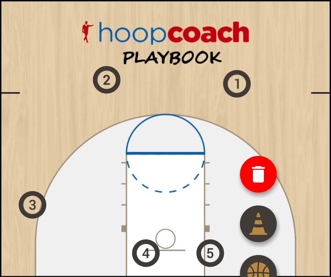 Basketball Play vs 3-2  Zone Play zona