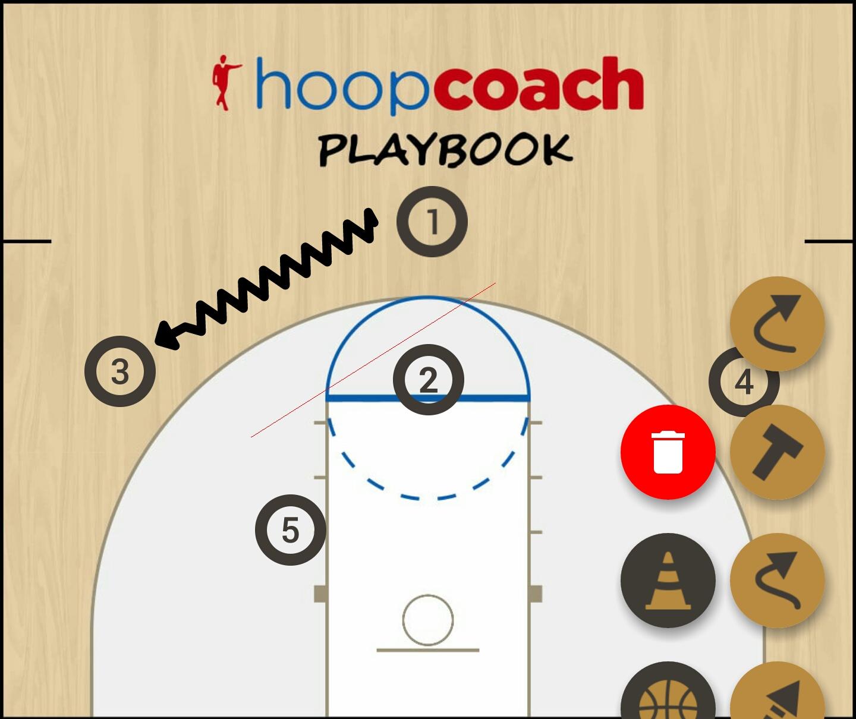 Basketball Play Duke Man to Man Set