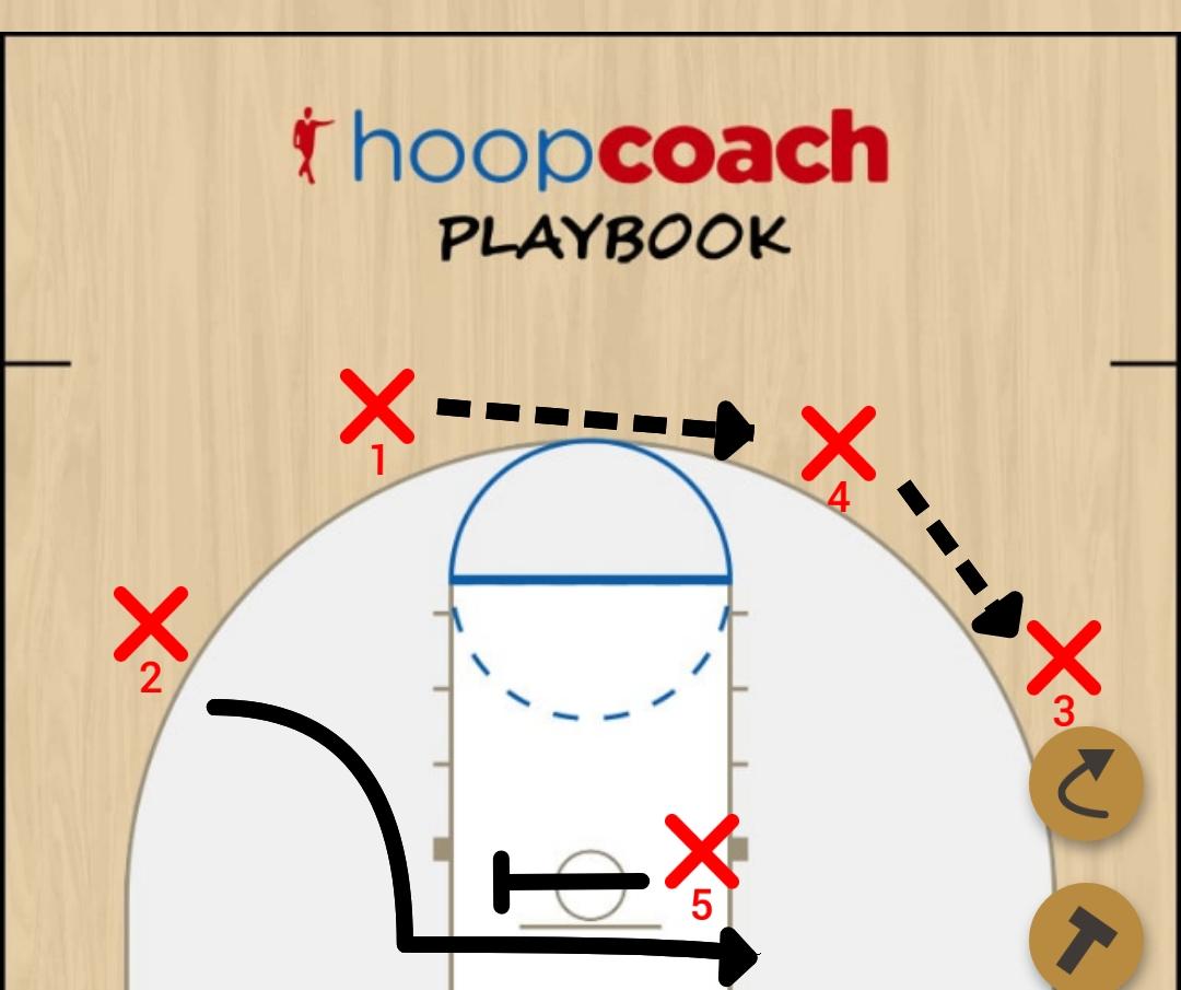 Basketball Play Baseline Man to Man Set