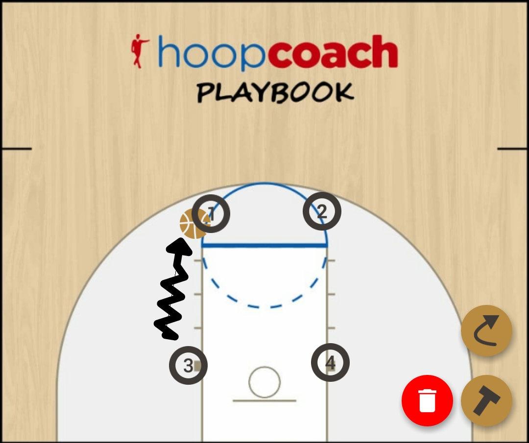 Basketball Play test Man to Man Set