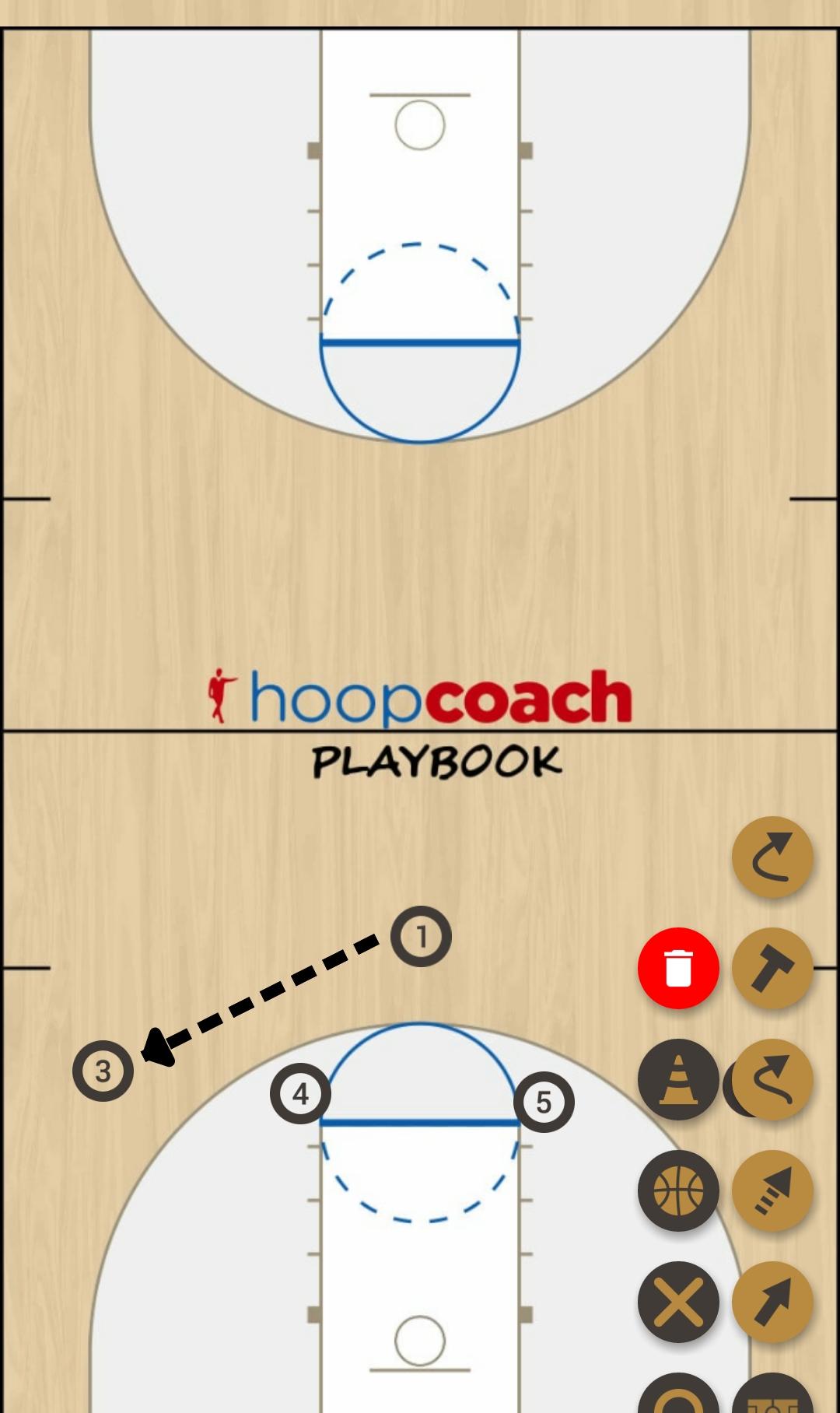 Basketball Play corner Man to Man Set