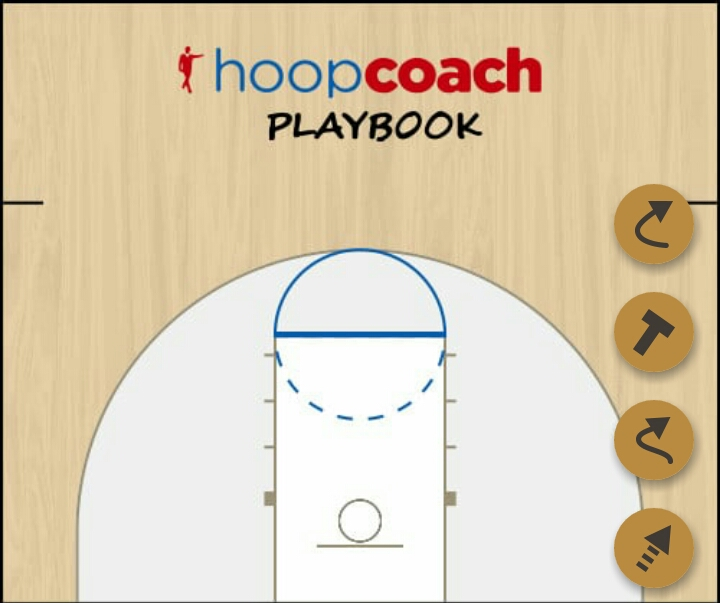 Basketball Play Palma Man to Man Set palma, repick