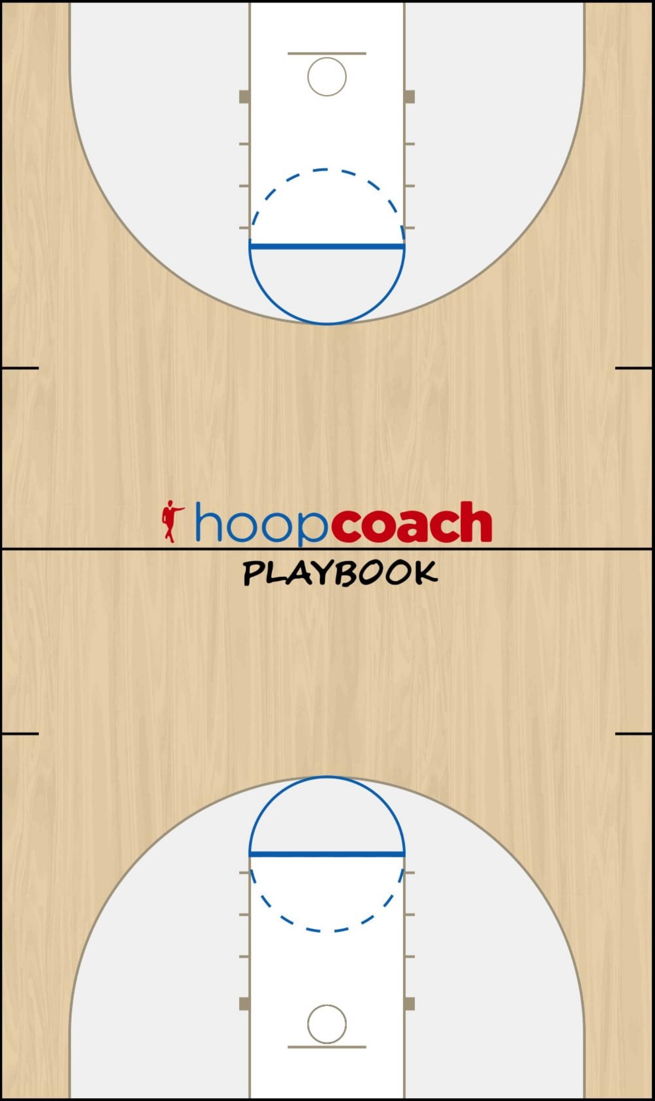 Basketball Play Five Zone Press Break press break