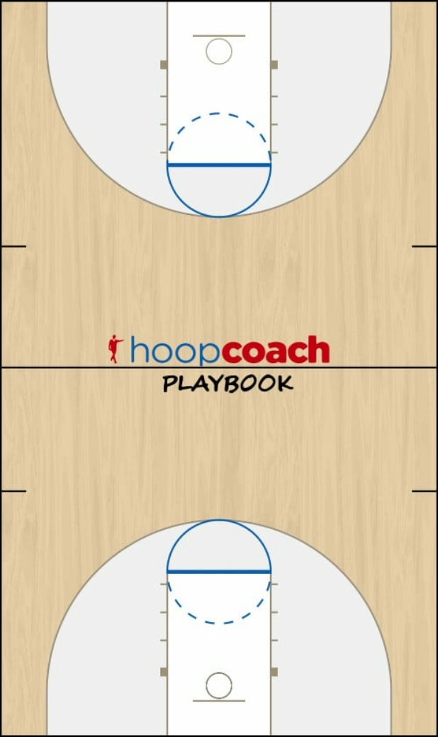 Basketball Play Full Court Fire Man to Man Set