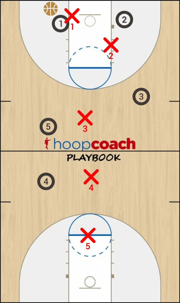 Basketball Play press down  Zone Press Break