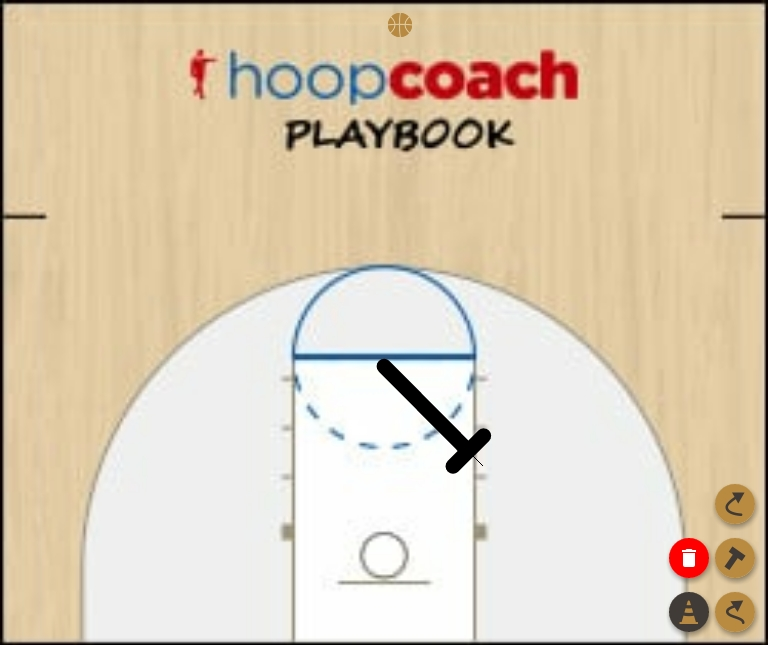 Basketball Play First Basketball Drill