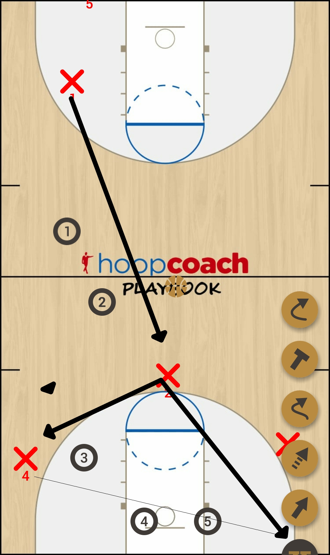 Basketball Play Brooklyn Man to Man Set