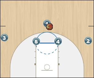Basketball Play Diana 1 Man to Man Set 1-4 high set