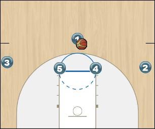 Basketball Play Diana 1 Man to Man Set 1-4 high set