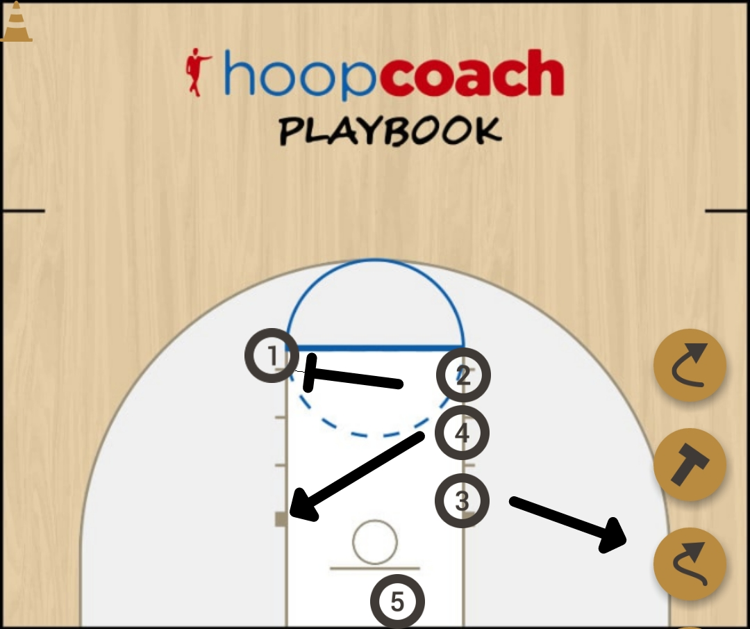 Basketball Play Stack Man Baseline Out of Bounds Play inbound