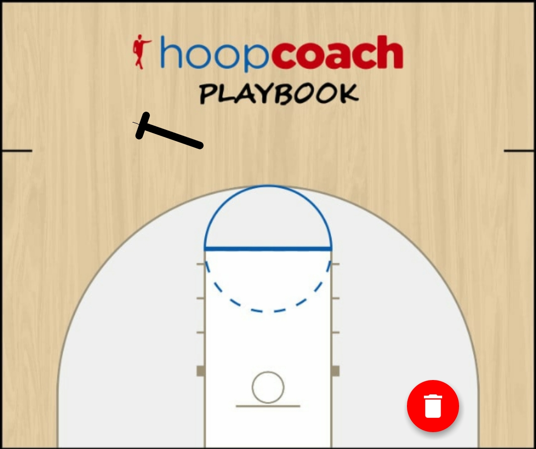 Basketball Play dribble back door Man to Man Set