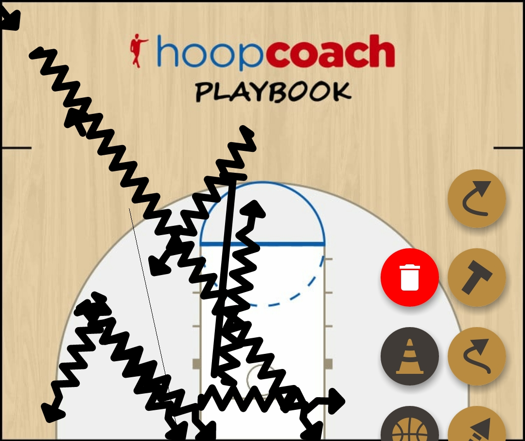 Basketball Play Claw Man to Man Set