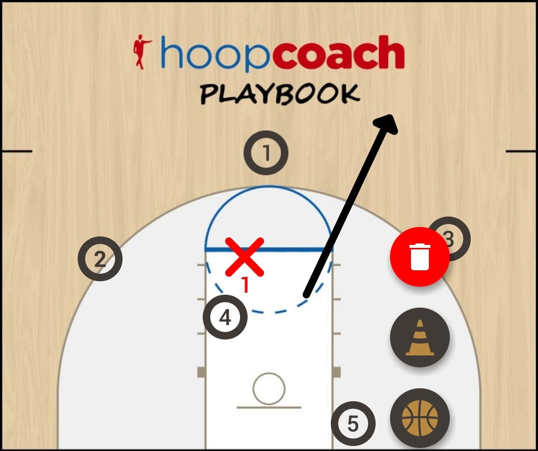 Basketball Play 1  Man to Man Set