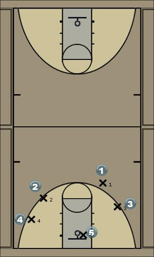 Basketball Play Flash Option 2 Man to Man Offense