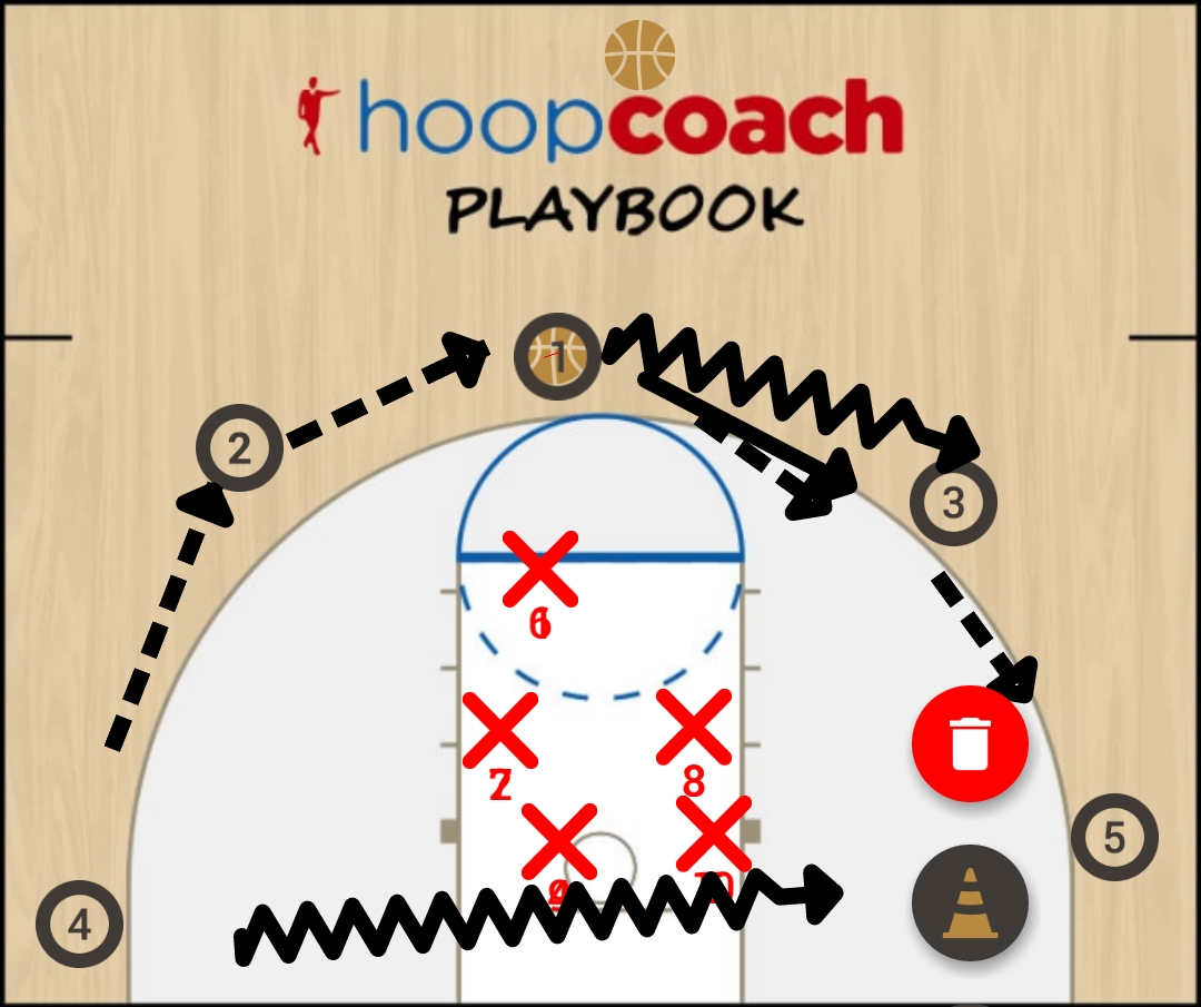 Basketball Play test Man to Man Offense offense