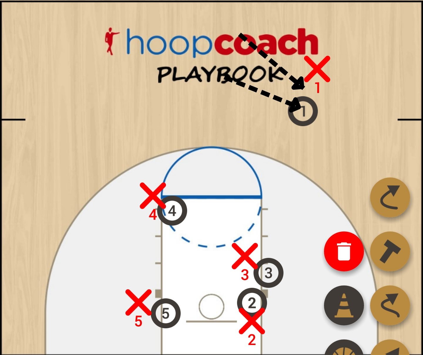 Basketball Play quick Man to Man Offense