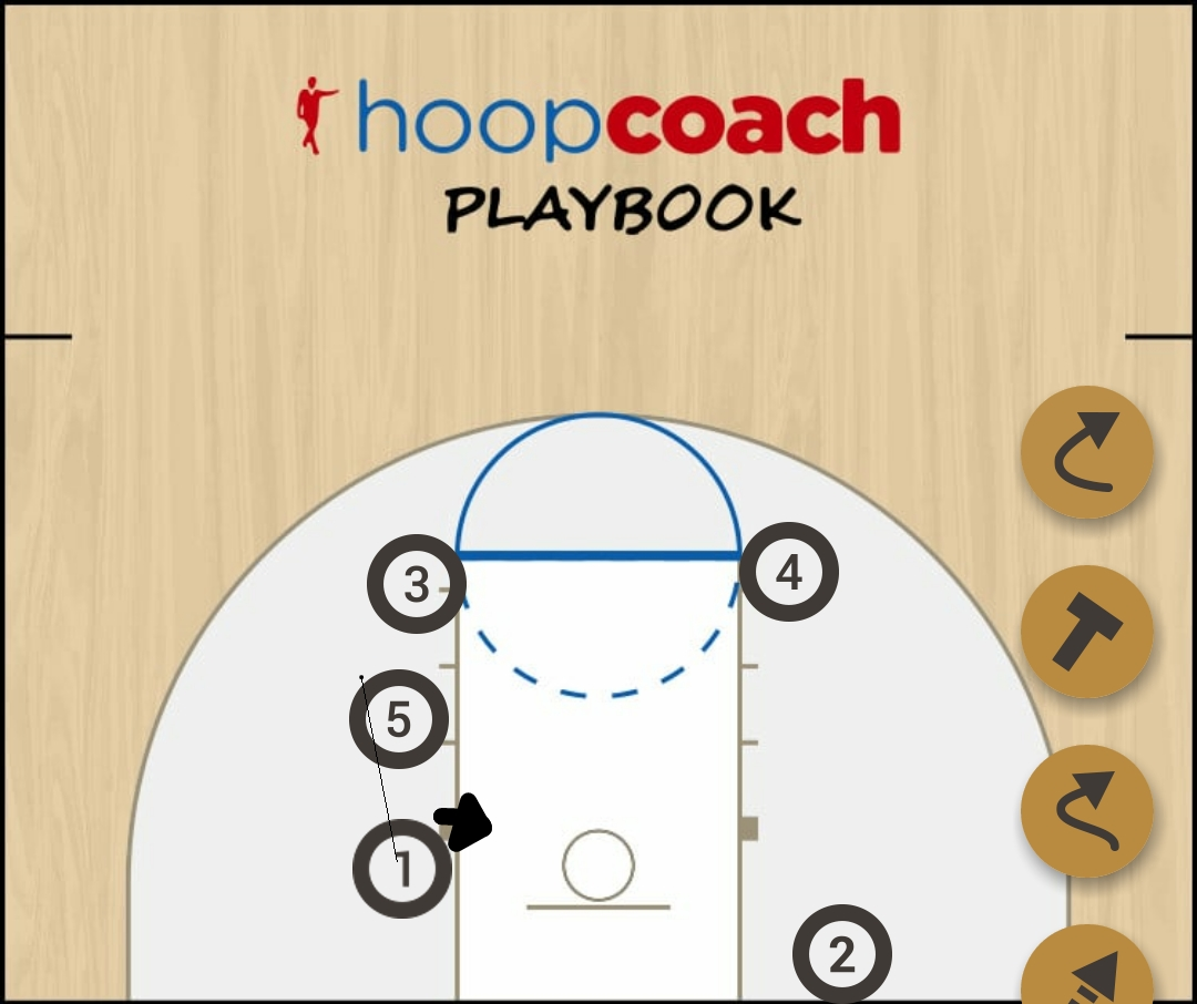 Basketball Play OB Man Baseline Out of Bounds Play