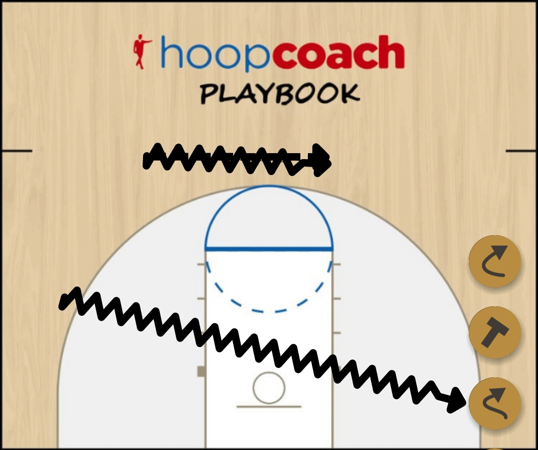 Basketball Play Split Zone Play
