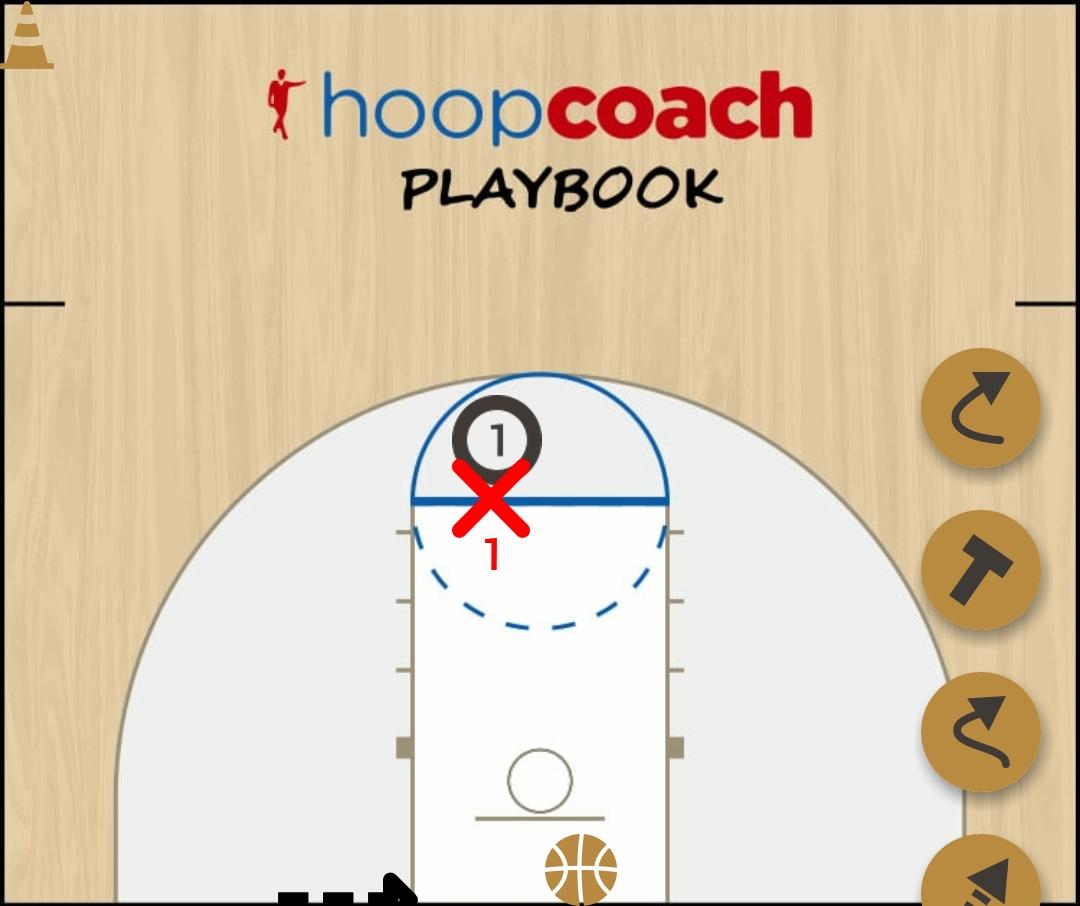 Basketball Play تمرین دریبل ۱ Basketball Drill ۱