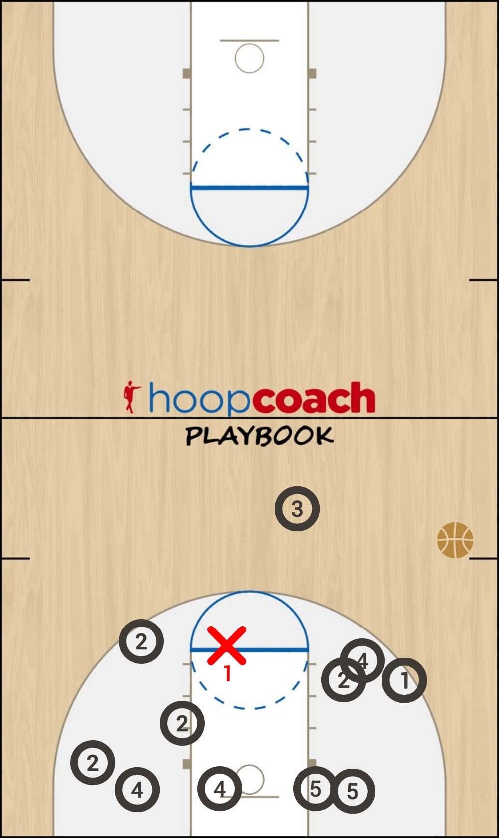 Basketball Play flex sarmiento Man to Man Set