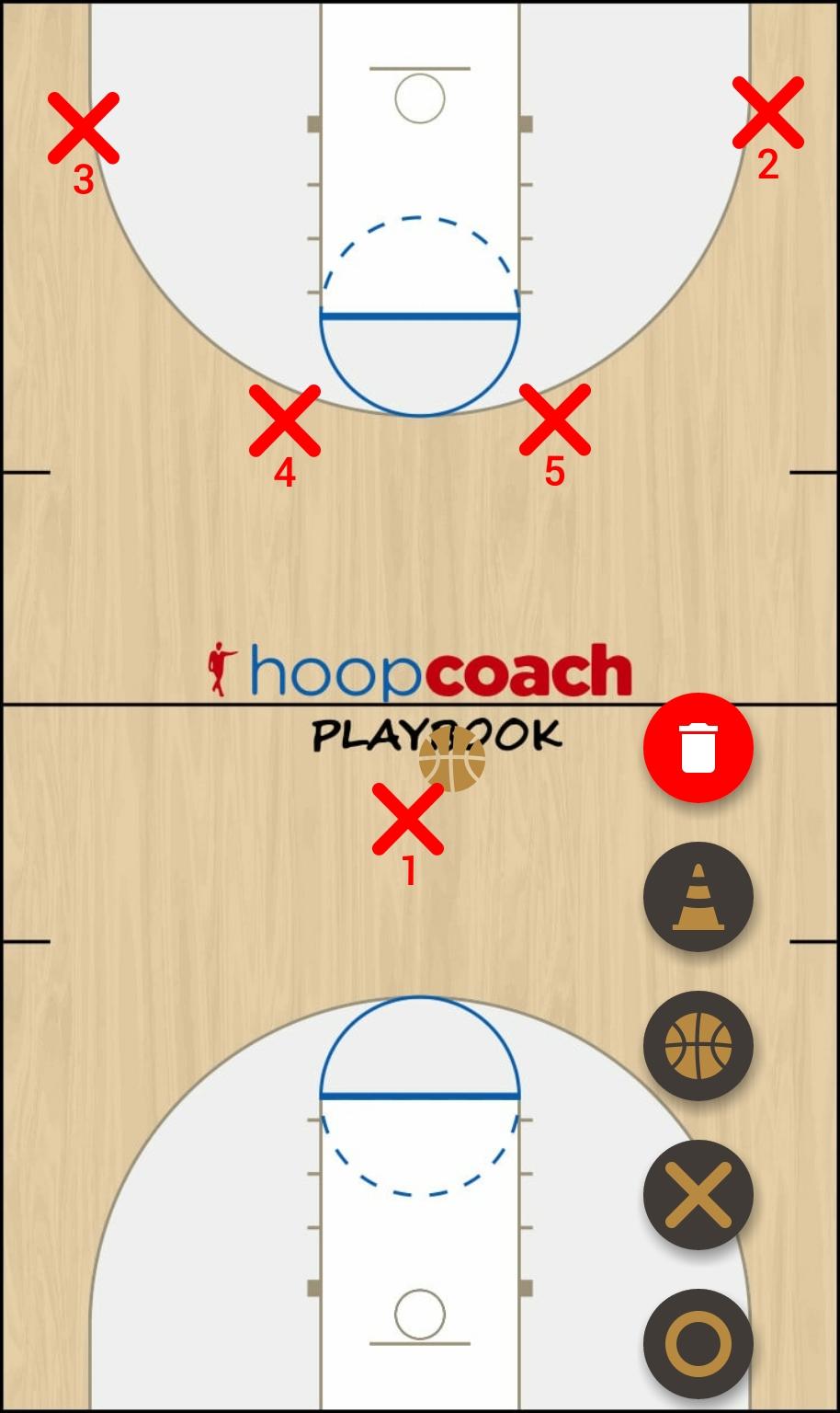 Basketball Play horns flex Man to Man Set