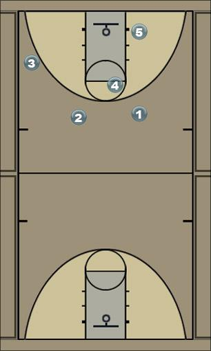 Basketball Play motion 1 Zone Play
