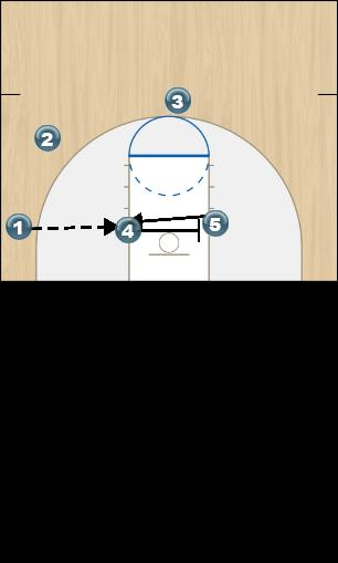 Basketball Play Missouri Frame 3 Uncategorized Plays offense