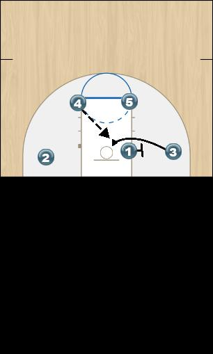 Basketball Play Texas Frame 2 Quick Hitter offense