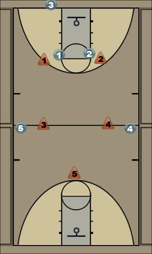 Basketball Play Zone Press break vs Box Press Zone Press Break