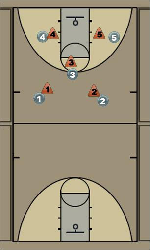 Basketball Play back flex Man to Man Offense