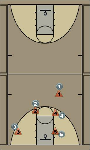 Basketball Play mismatch 1/5 Man to Man Set