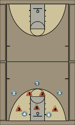 Basketball Play Coach Dooley Zone Stack Zone Play