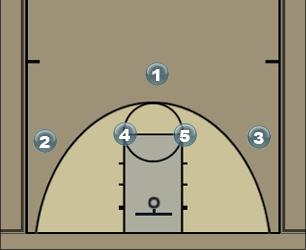 Basketball Play 1-4 High Wing Entry Man to Man Set
